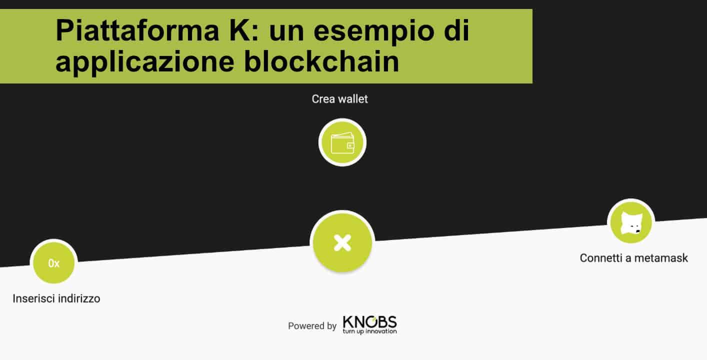 Piattaforma K: un esempio di applicazione blockchain